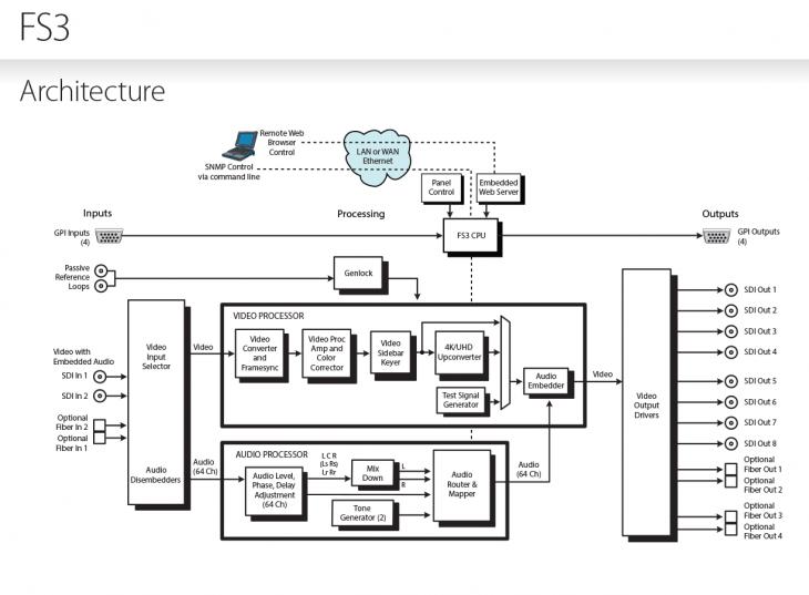 diagram_FS3