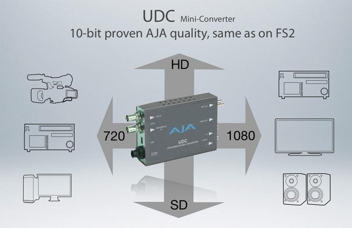 udc_connect01