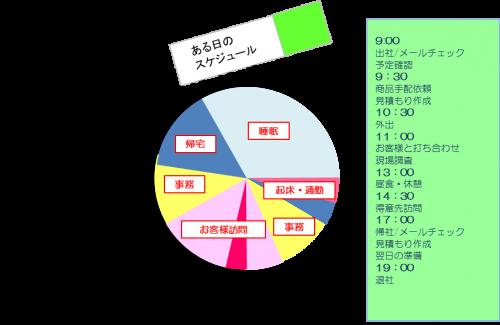 岡田スケジュール